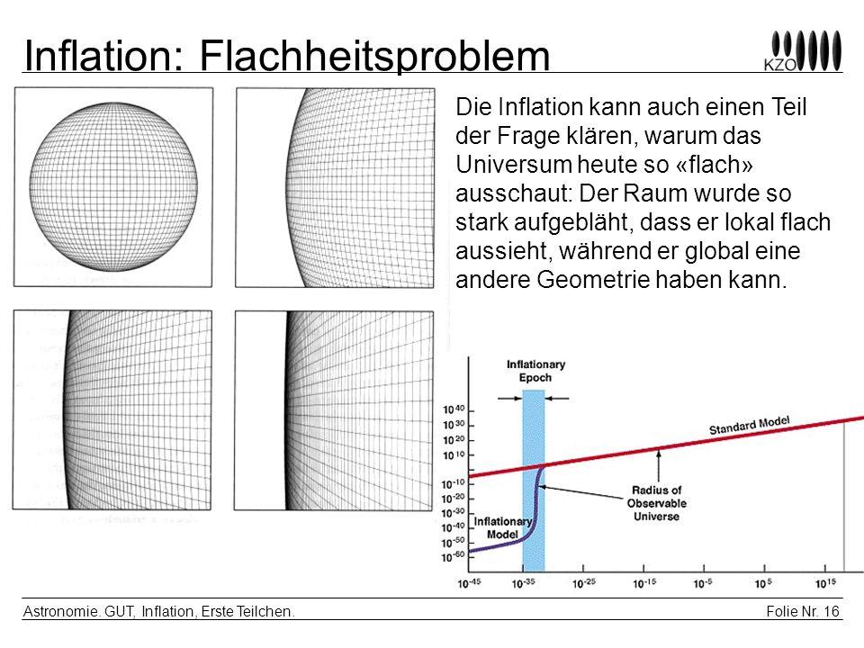 Folie Nr. 16 Astronomie. GUT, Inflation, Erste Teilchen. Inflation: Flachheitsproblem Die Inflation kann auch einen Teil der Frage klären, warum das U
