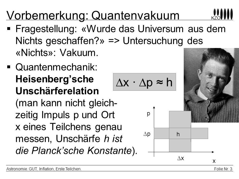 Folie Nr. 3 Astronomie. GUT, Inflation, Erste Teilchen. Vorbemerkung: Quantenvakuum Fragestellung: «Wurde das Universum aus dem Nichts geschaffen?» =>