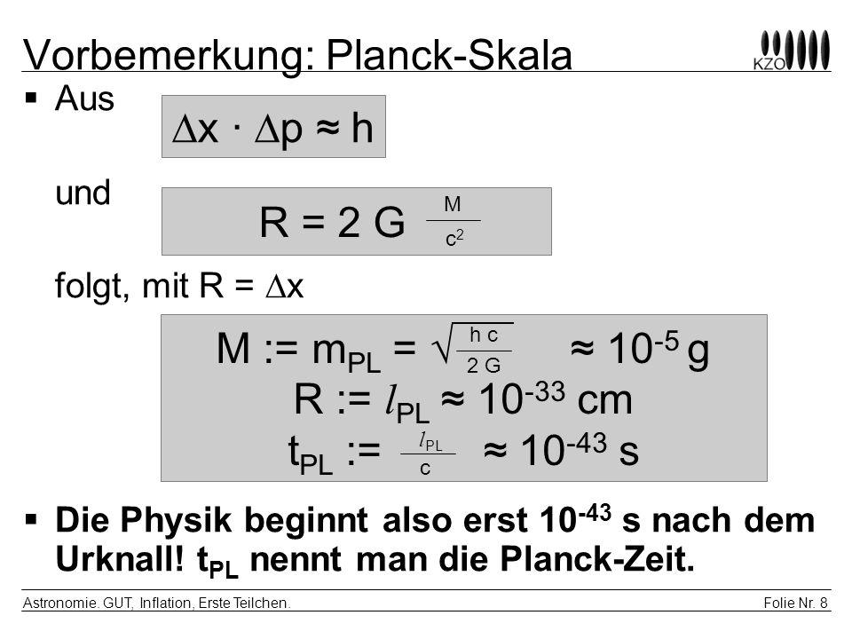 Folie Nr. 8 Astronomie. GUT, Inflation, Erste Teilchen. Vorbemerkung: Planck-Skala Aus und folgt, mit R = x Die Physik beginnt also erst 10 -43 s nach