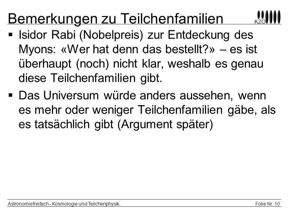 Folie Nr. 10 Astronomiefreifach - Kosmologie und Teilchenphysik. Bemerkungen zu Teilchenfamilien Isidor Rabi (Nobelpreis) zur Entdeckung des Myons: «W