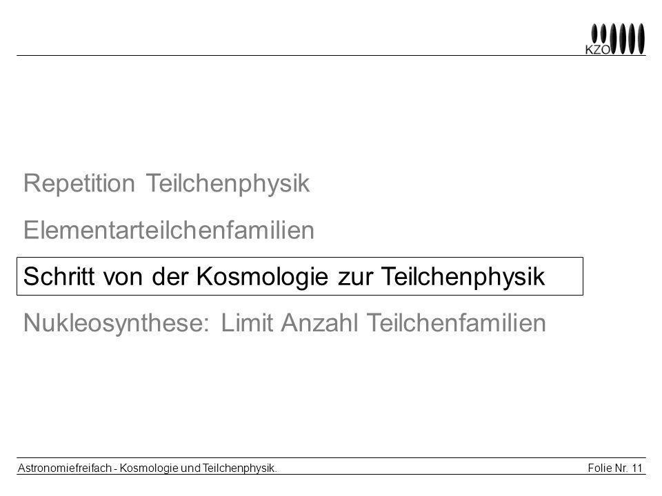 Folie Nr. 11 Astronomiefreifach - Kosmologie und Teilchenphysik. Repetition Teilchenphysik Elementarteilchenfamilien Schritt von der Kosmologie zur Te