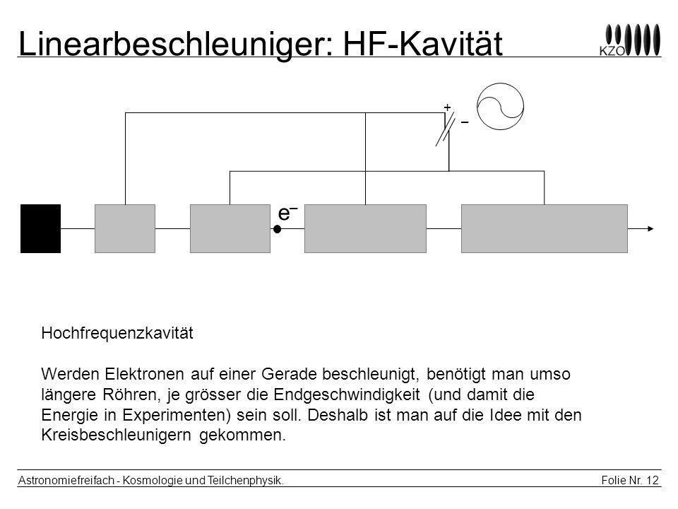 Folie Nr. 12 Astronomiefreifach - Kosmologie und Teilchenphysik. Linearbeschleuniger: HF-Kavität + – e–e– Hochfrequenzkavität Werden Elektronen auf ei