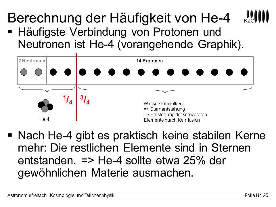 Folie Nr. 25 Astronomiefreifach - Kosmologie und Teilchenphysik. Häufigste Verbindung von Protonen und Neutronen ist He-4 (vorangehende Graphik). Nach