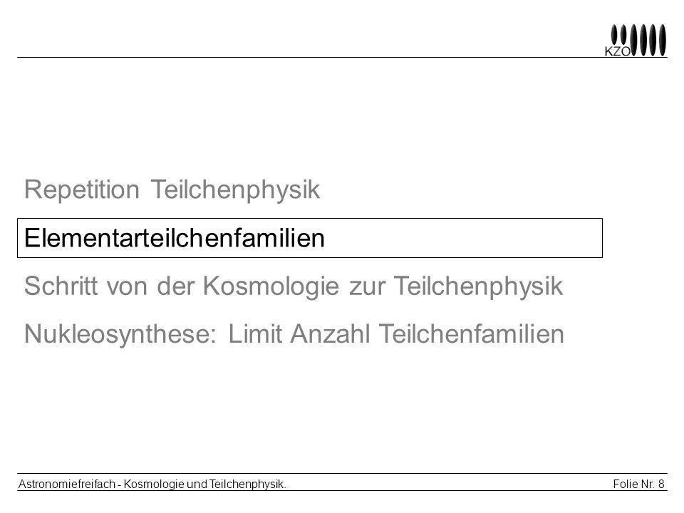 Folie Nr.19 Astronomiefreifach - Kosmologie und Teilchenphysik.