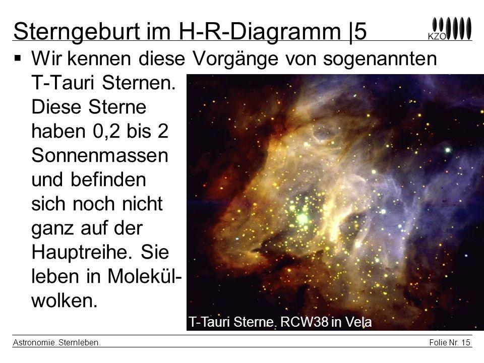 Folie Nr. 15 Astronomie. Sternleben. Sterngeburt im H-R-Diagramm |5 Wir kennen diese Vorgänge von sogenannten T-Tauri Sternen. Diese Sterne haben 0,2