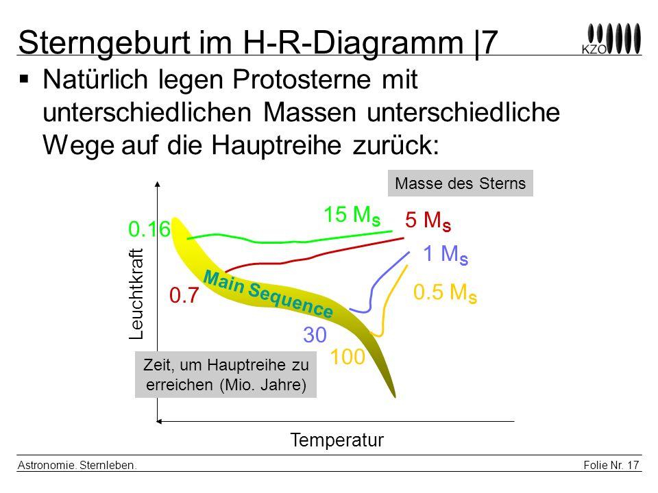Folie Nr. 17 Astronomie. Sternleben. Sterngeburt im H-R-Diagramm |7 Natürlich legen Protosterne mit unterschiedlichen Massen unterschiedliche Wege auf
