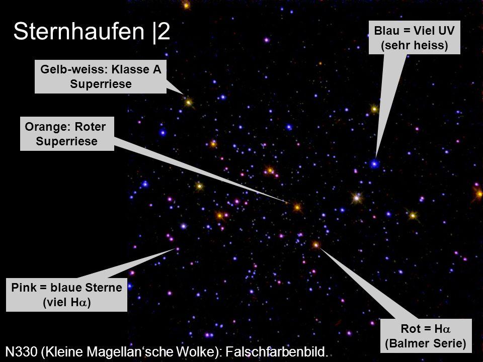 Blau = Viel UV (sehr heiss) Rot = H (Balmer Serie) Pink = blaue Sterne (viel H ) Gelb-weiss: Klasse A Superriese Orange: Roter Superriese N330 (Kleine