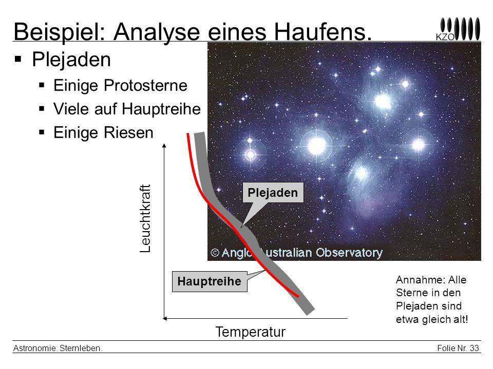 Folie Nr. 33 Astronomie. Sternleben. Beispiel: Analyse eines Haufens. Plejaden Einige Protosterne Viele auf Hauptreihe Einige Riesen Hauptreihe Plejad
