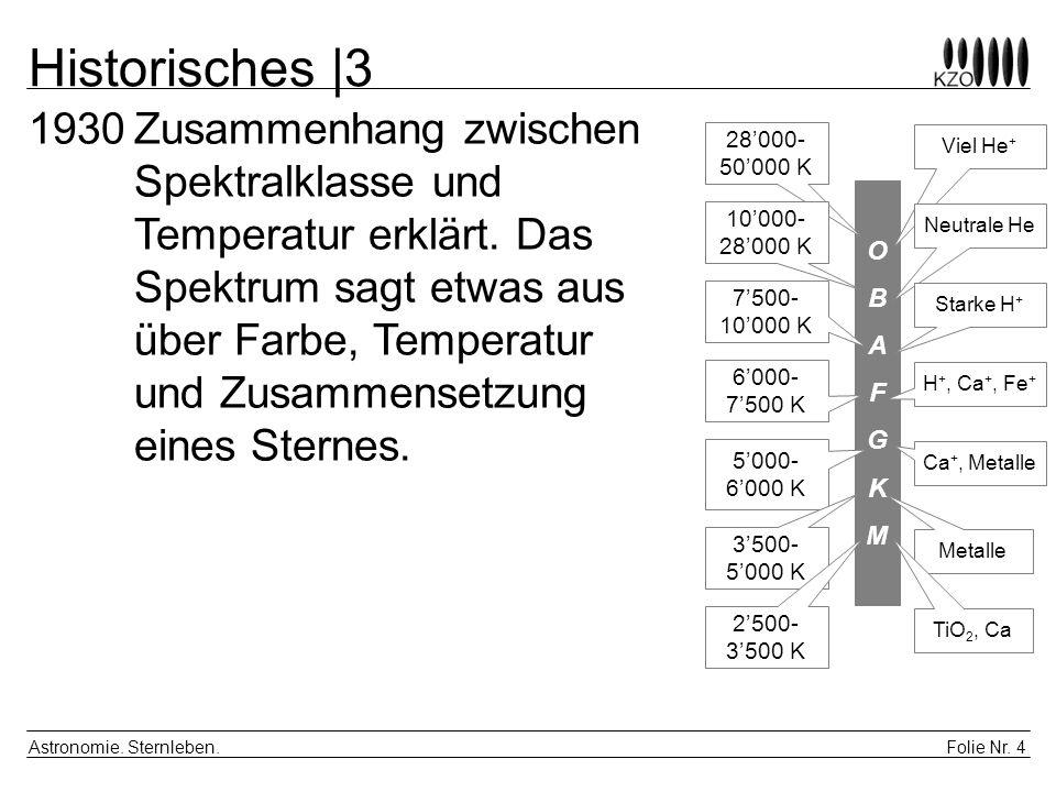 Folie Nr.5 Astronomie. Sternleben. Historisches |4 – Spektralklassen.