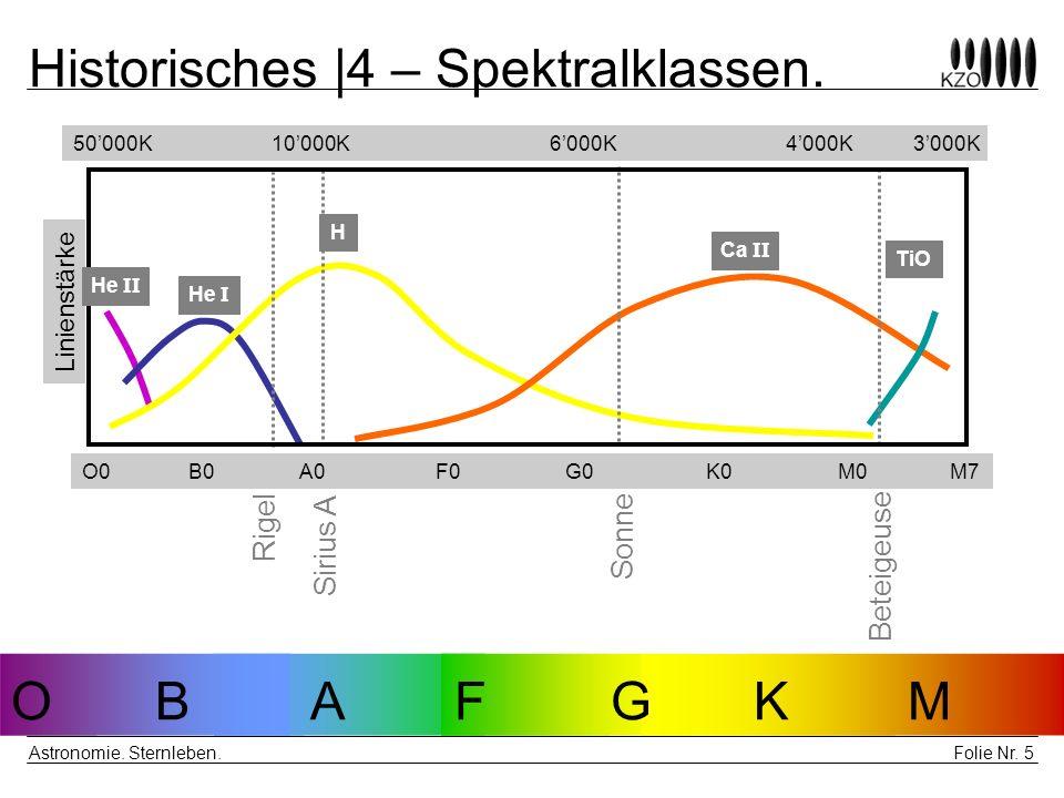 Folie Nr.6 Astronomie. Sternleben. Hertzsprung-Russel-Diagramm.