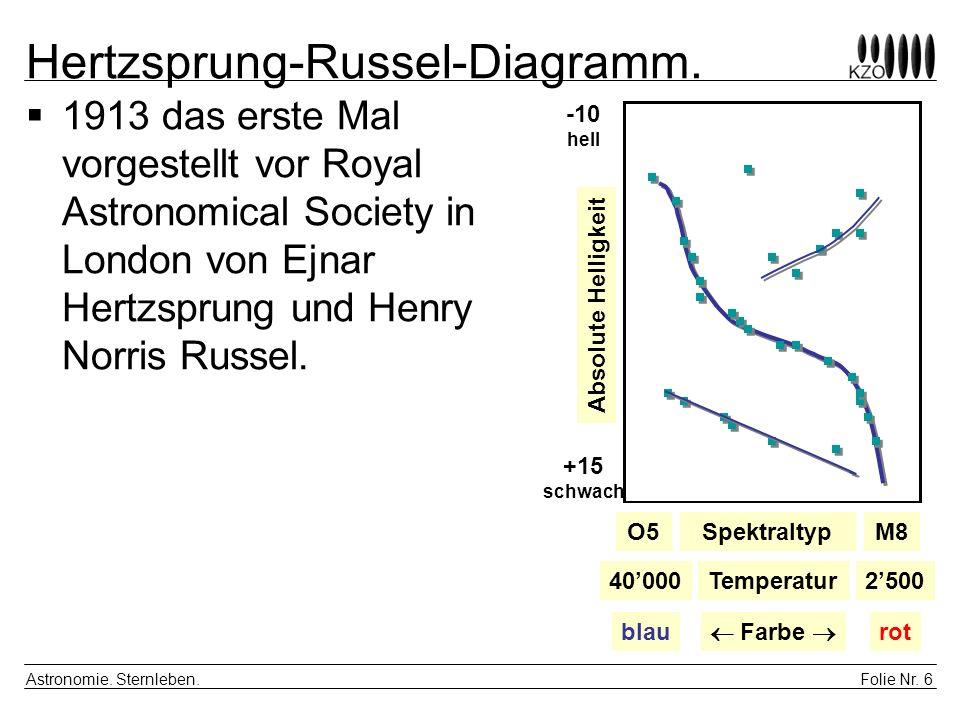 Folie Nr. 6 Astronomie. Sternleben. Hertzsprung-Russel-Diagramm. 1913 das erste Mal vorgestellt vor Royal Astronomical Society in London von Ejnar Her
