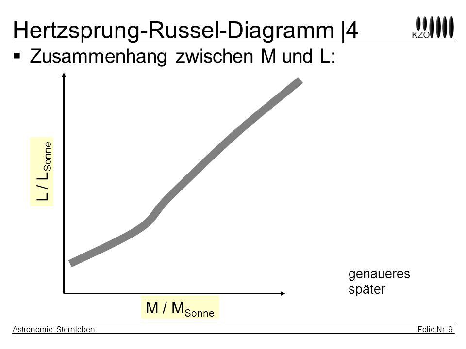 Folie Nr. 9 Astronomie. Sternleben. Hertzsprung-Russel-Diagramm |4 Zusammenhang zwischen M und L: L / L Sonne M / M Sonne genaueres später