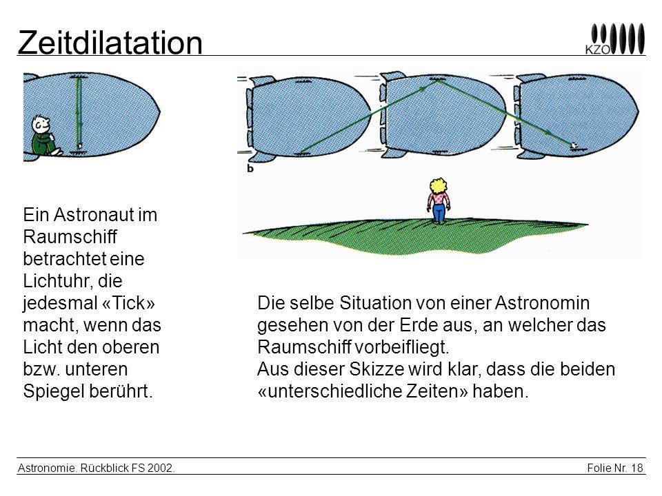 Folie Nr. 18 Astronomie. Rückblick FS 2002. Zeitdilatation Ein Astronaut im Raumschiff betrachtet eine Lichtuhr, die jedesmal «Tick» macht, wenn das L