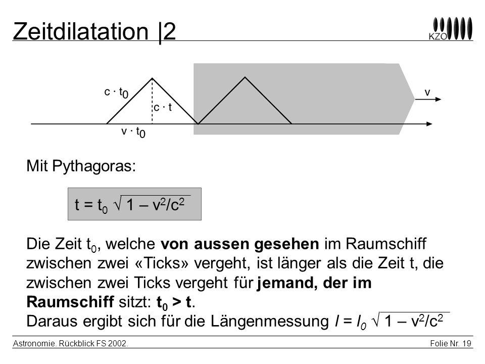 Folie Nr. 19 Astronomie. Rückblick FS 2002. Zeitdilatation |2 Mit Pythagoras: t = t 0 1 – v 2 /c 2 Die Zeit t 0, welche von aussen gesehen im Raumschi