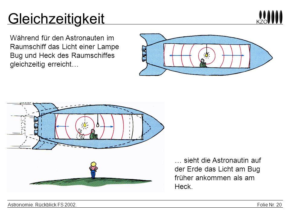 Folie Nr. 20 Astronomie. Rückblick FS 2002. Gleichzeitigkeit Während für den Astronauten im Raumschiff das Licht einer Lampe Bug und Heck des Raumschi