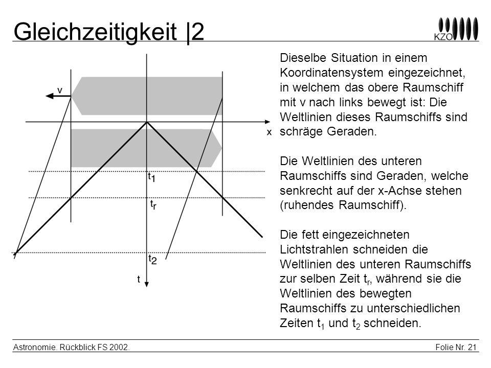 Folie Nr. 21 Astronomie. Rückblick FS 2002. Gleichzeitigkeit |2 Dieselbe Situation in einem Koordinatensystem eingezeichnet, in welchem das obere Raum