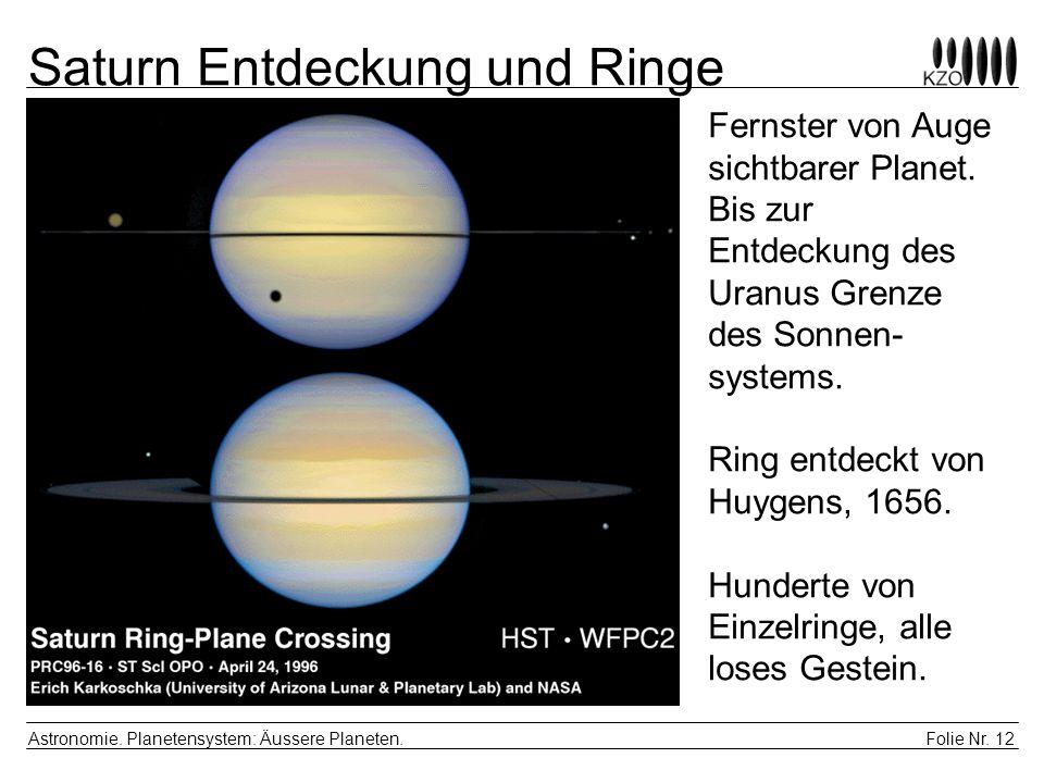 Folie Nr. 12 Astronomie. Planetensystem: Äussere Planeten. Saturn Entdeckung und Ringe Fernster von Auge sichtbarer Planet. Bis zur Entdeckung des Ura