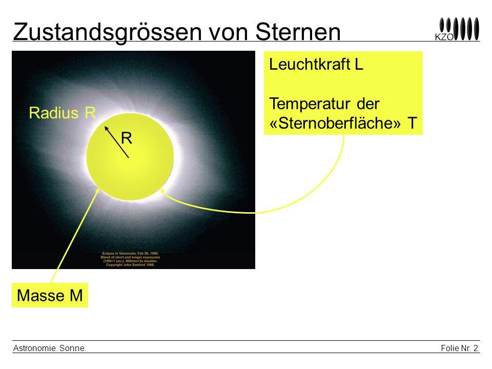 Folie Nr.3 Astronomie. Sonne.
