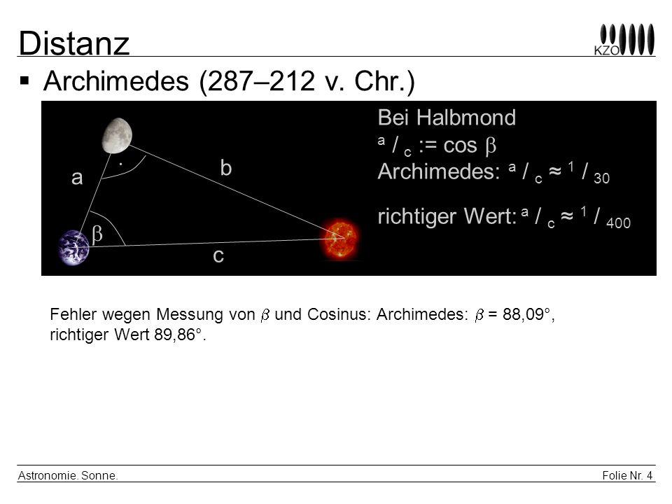 Folie Nr.15 Astronomie. Sonne.