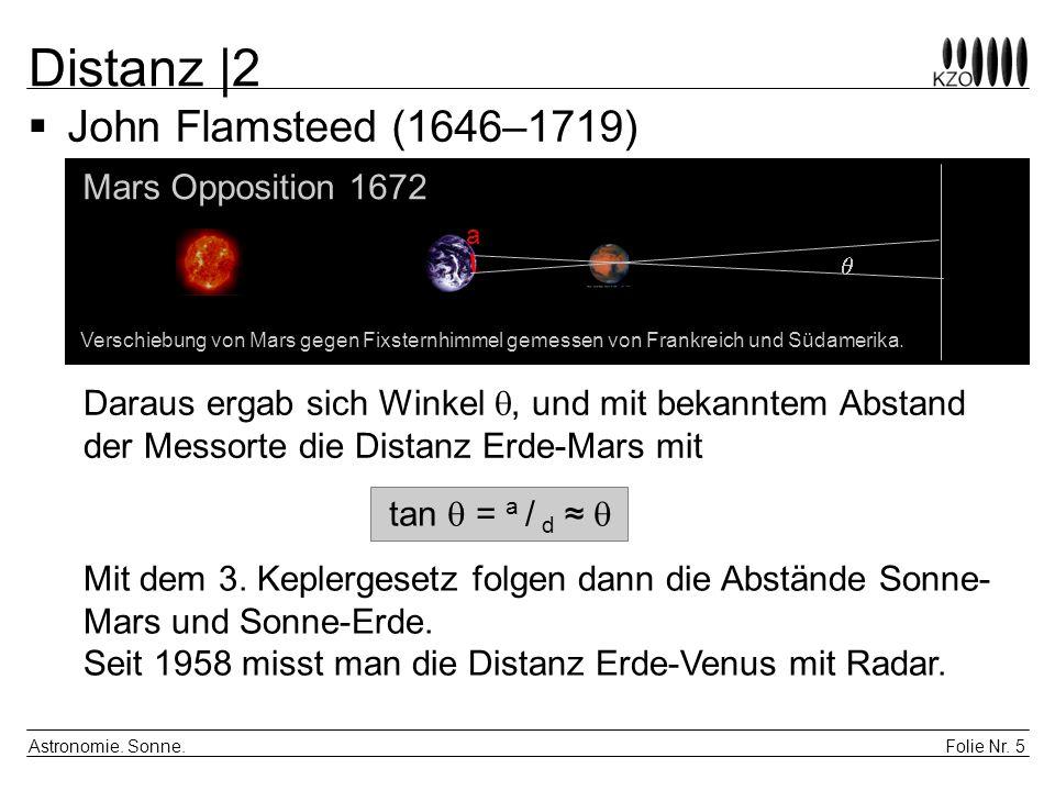 Folie Nr.16 Astronomie. Sonne.