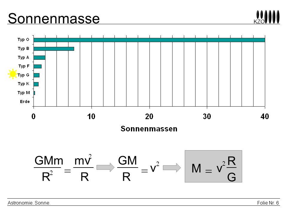 Folie Nr.7 Astronomie. Sonne. Form der Sonne Gasdruck vs.