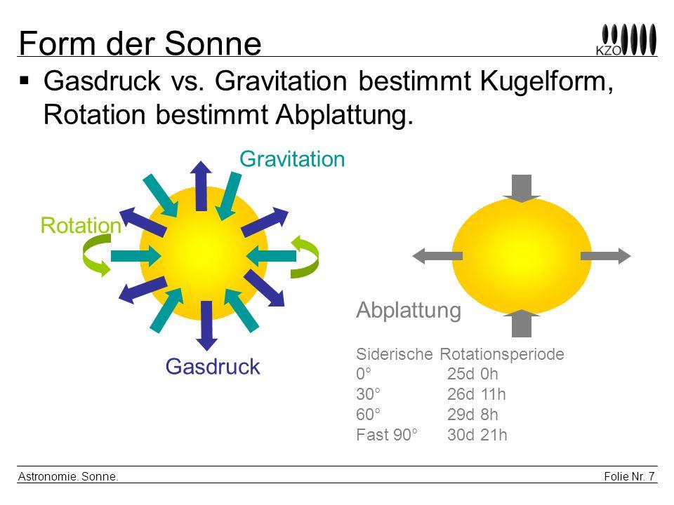 Folie Nr.8 Astronomie. Sonne.