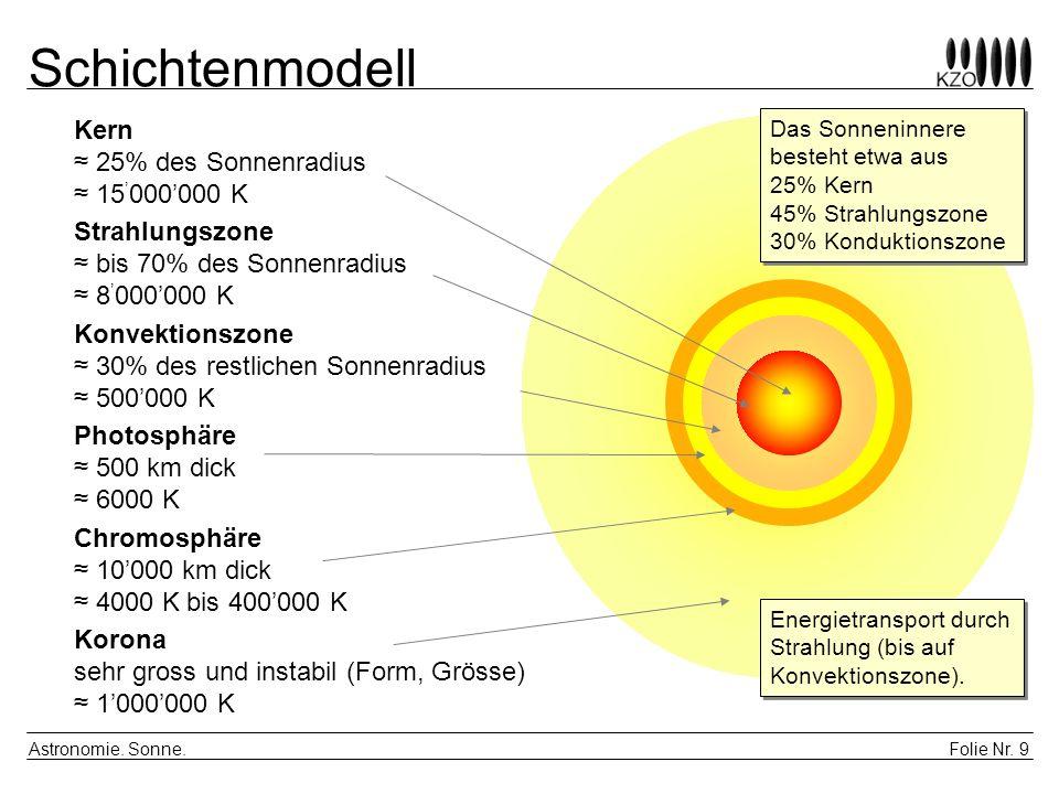 Folie Nr.20 Astronomie. Sonne. Wir berechnen, wieviel Energie die Sonne pro Sekunde abstrahlt.