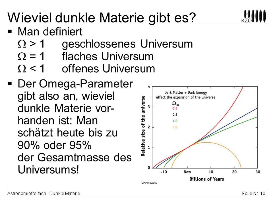 Folie Nr. 10 Astronomiefreifach - Dunkle Materie. Wieviel dunkle Materie gibt es? Man definiert > 1 geschlossenes Universum = 1 flaches Universum < 1