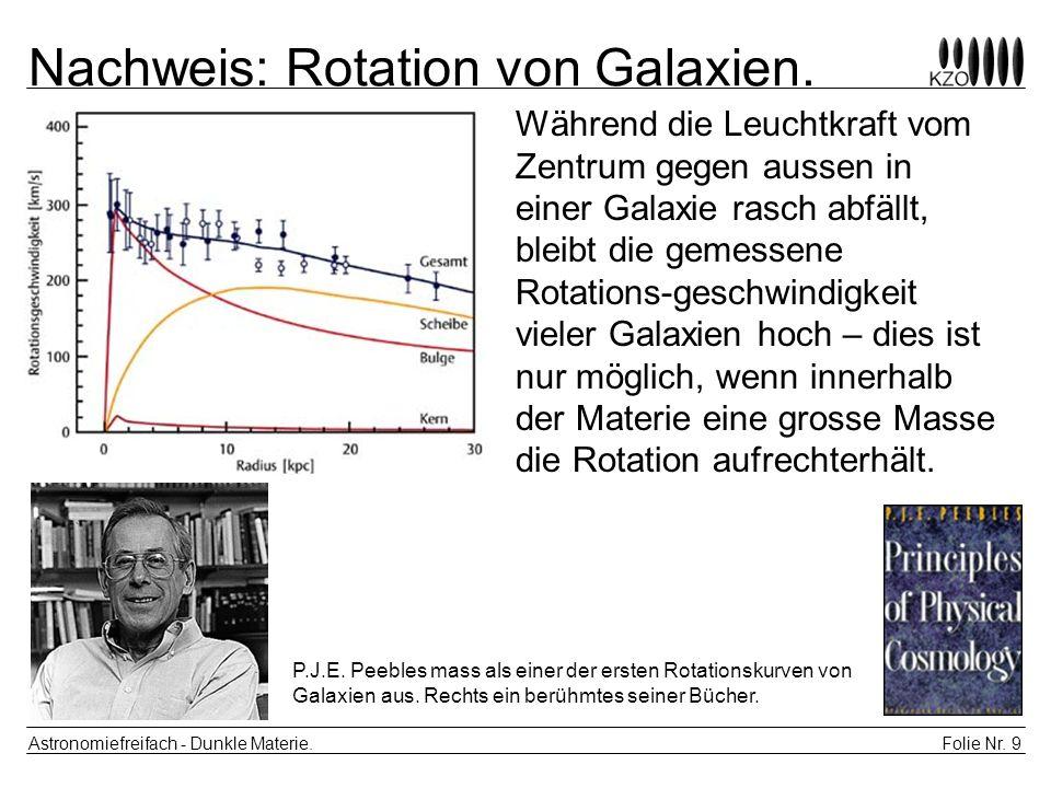 Folie Nr. 9 Astronomiefreifach - Dunkle Materie. Nachweis: Rotation von Galaxien. Während die Leuchtkraft vom Zentrum gegen aussen in einer Galaxie ra