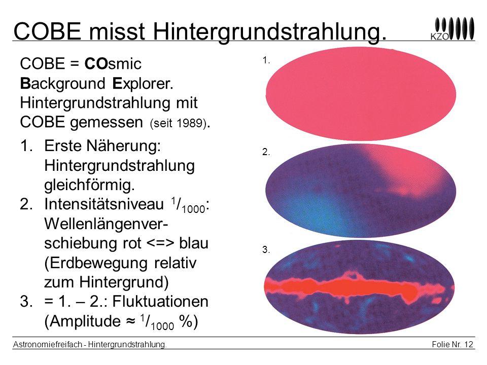 Folie Nr. 12 Astronomiefreifach - Hintergrundstrahlung. COBE misst Hintergrundstrahlung. COBE = COsmic Background Explorer. Hintergrundstrahlung mit C