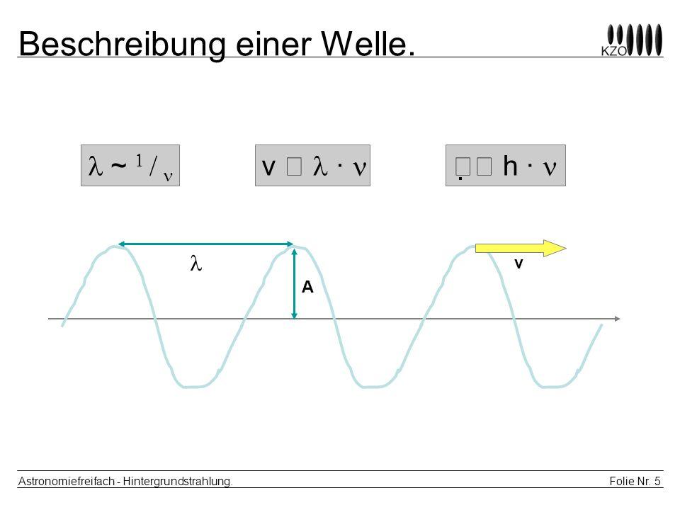 Folie Nr. 5 Astronomiefreifach - Hintergrundstrahlung. Beschreibung einer Welle. ~ h · A v v ·