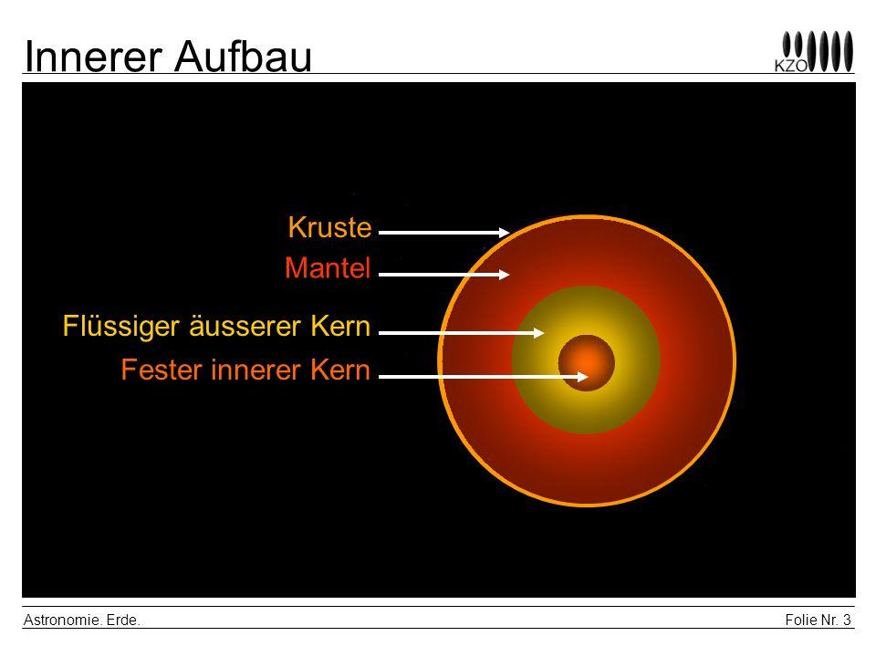 Folie Nr. 3 Astronomie. Erde. Innerer Aufbau Kruste Mantel Flüssiger äusserer Kern Fester innerer Kern