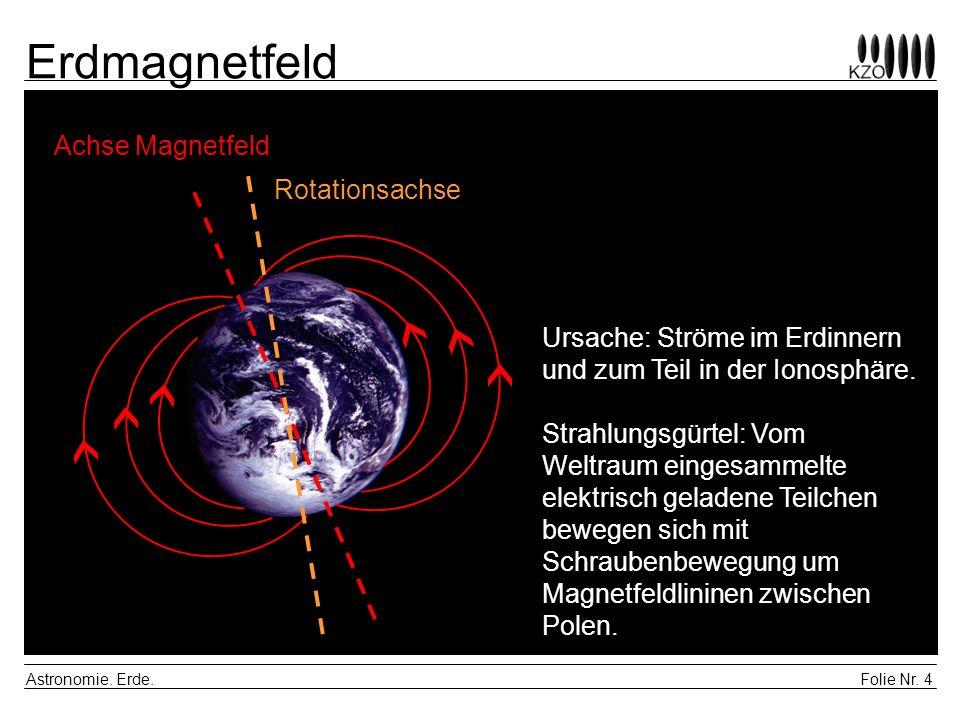Folie Nr. 4 Astronomie. Erde. Erdmagnetfeld Achse Magnetfeld Rotationsachse Ursache: Ströme im Erdinnern und zum Teil in der Ionosphäre. Strahlungsgür