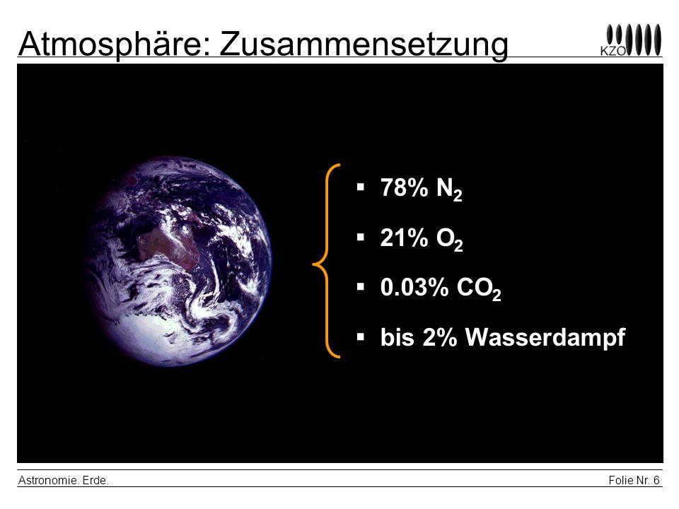 Folie Nr. 6 Astronomie. Erde. Atmosphäre: Zusammensetzung 78% N 2 21% O 2 0.03% CO 2 bis 2% Wasserdampf