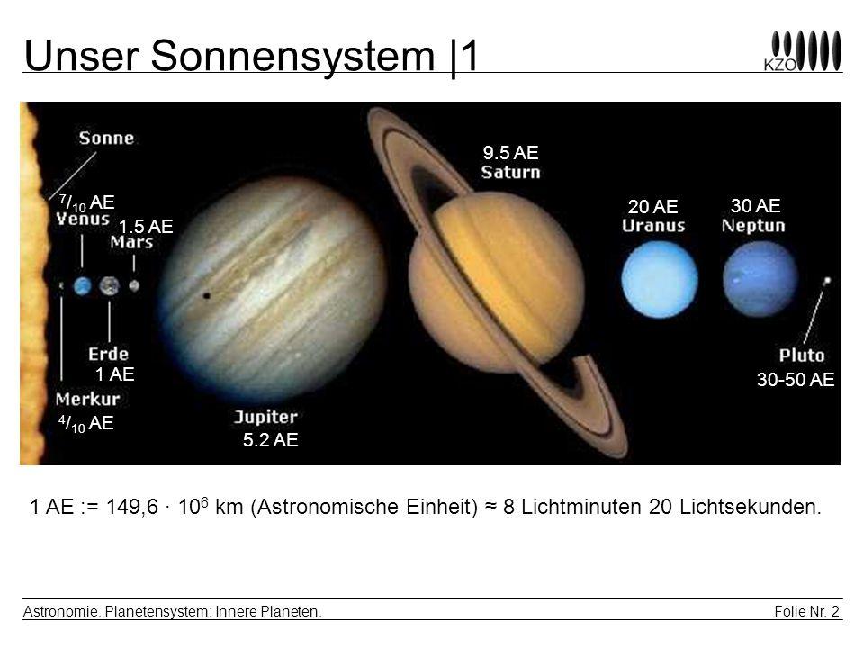 Folie Nr. 2 Astronomie. Planetensystem: Innere Planeten. Unser Sonnensystem |1 1 AE := 149,6 · 10 6 km (Astronomische Einheit) 8 Lichtminuten 20 Licht