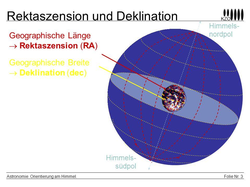 Folie Nr. 3 Astronomie. Orientierung am Himmel. Rektaszension und Deklination Geographische Länge Rektaszension (RA) Geographische Breite Deklination