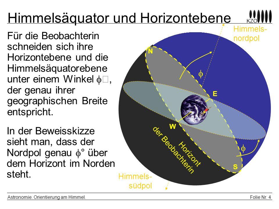 Folie Nr. 4 Astronomie. Orientierung am Himmel. Himmels- südpol Himmels- nordpol Himmelsäquator und Horizontebene Horizont der Beobachterin Für die Be