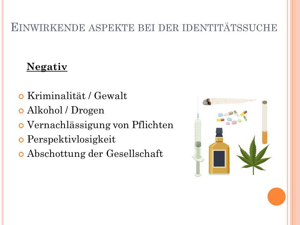 E INWIRKENDE ASPEKTE BEI DER IDENTITÄTSSUCHE Negativ Kriminalität / Gewalt Alkohol / Drogen Vernachlässigung von Pflichten Perspektivlosigkeit Abschot