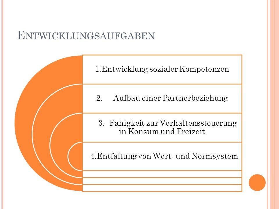 M ETAL Orientierung (früher Satan) heute an heidnisch- germanischen Symbolen Fokus liegt auf Musik und weniger auf bestimmter gesellschaftlicher Zielrichtung unpolitisch eingestellte Szene