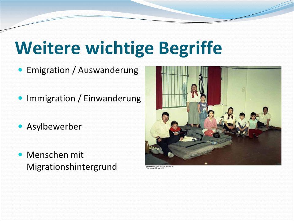Weitere wichtige Begriffe Emigration / Auswanderung Immigration / Einwanderung Asylbewerber Menschen mit Migrationshintergrund