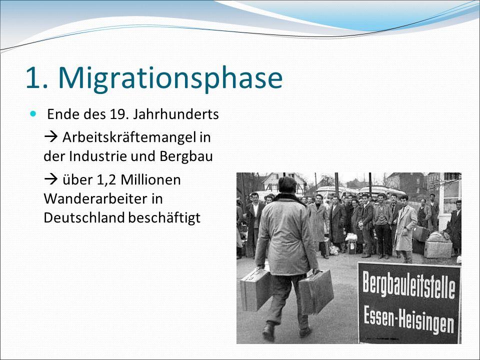 1. Migrationsphase Ende des 19. Jahrhunderts Arbeitskräftemangel in der Industrie und Bergbau über 1,2 Millionen Wanderarbeiter in Deutschland beschäf