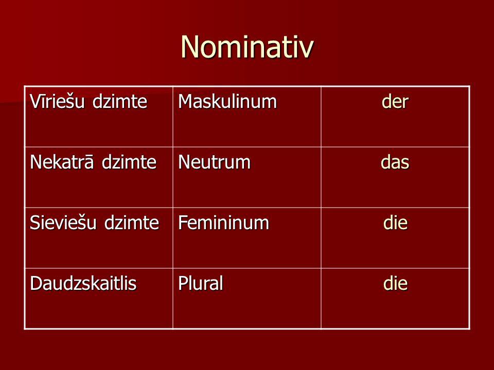 Nominativ Vīriešu dzimte Maskulinumder Nekatrā dzimte Neutrumdas Sieviešu dzimte Femininumdie DaudzskaitlisPluraldie