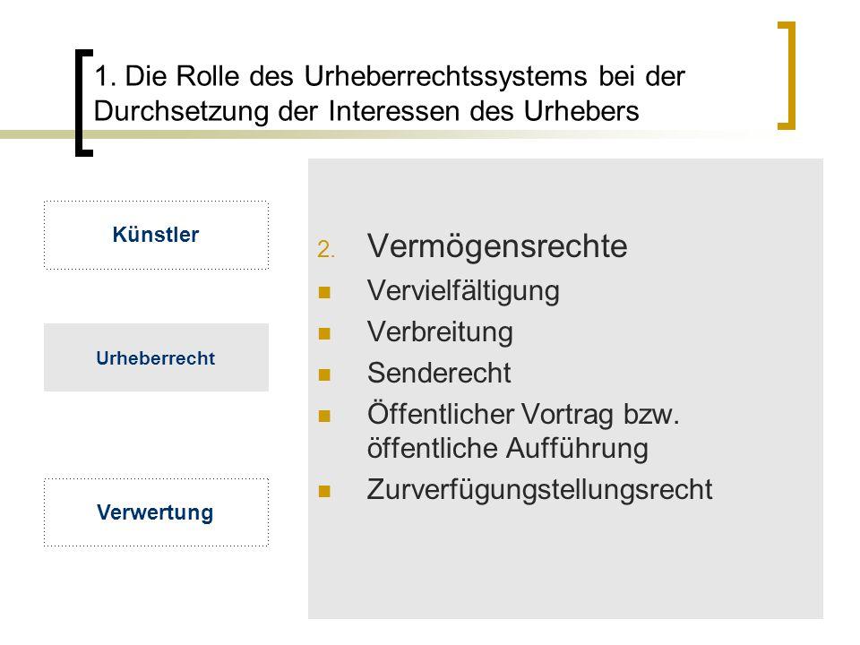 Urheberrecht 2. Vermögensrechte Vervielfältigung Verbreitung Senderecht Öffentlicher Vortrag bzw.
