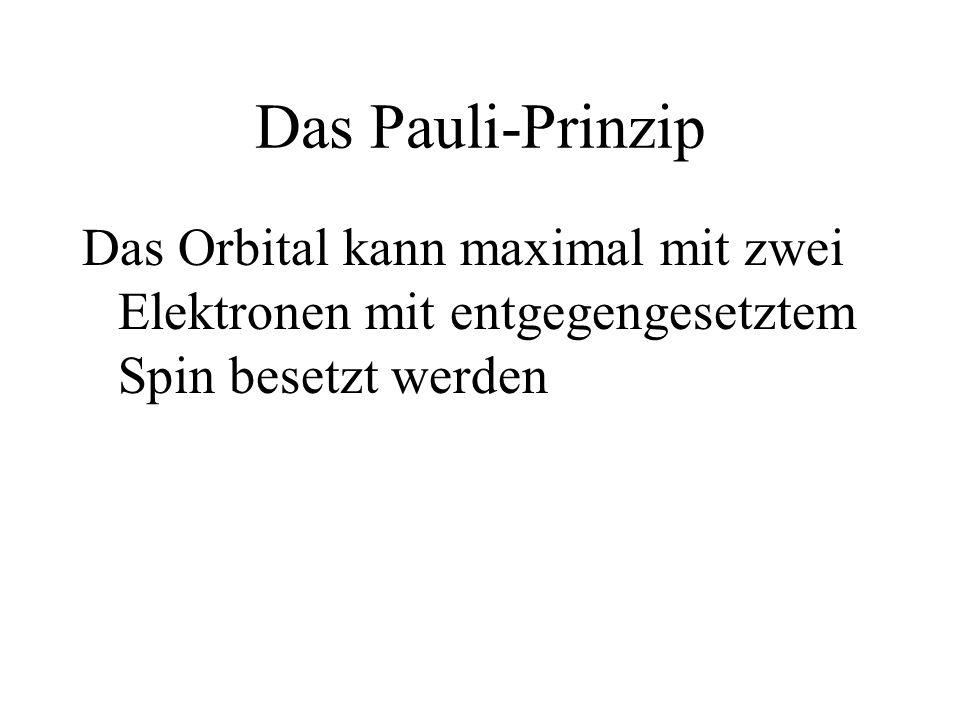 Das Pauli-Prinzip Das Orbital kann maximal mit zwei Elektronen mit entgegengesetztem Spin besetzt werden