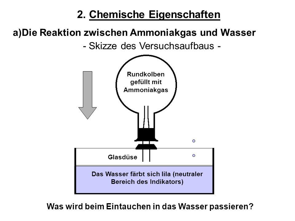 Schale mit Wasser 2. Chemische Eigenschaften a)Die Reaktion zwischen Ammoniakgas und Wasser - Skizze des Versuchsaufbaus - Rundkolben gefüllt mit Ammo