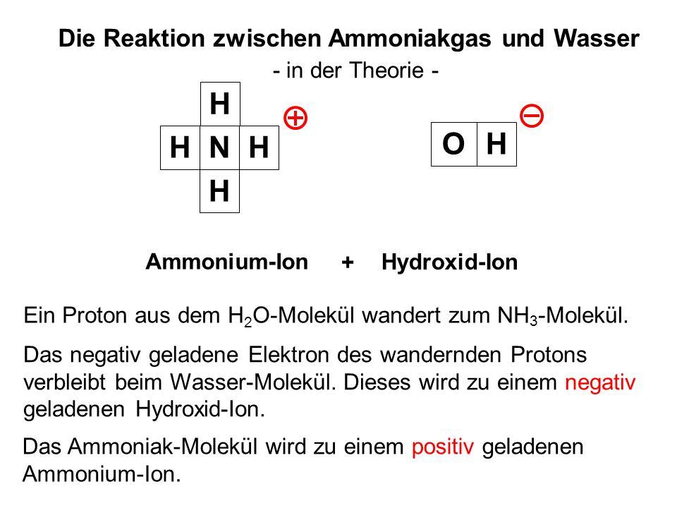 O H HHN H H H H Die Reaktion zwischen Ammoniakgas und Wasser - in der Theorie - Ein Proton aus dem H 2 O-Molekül wandert zum NH 3 -Molekül. Das Ammoni