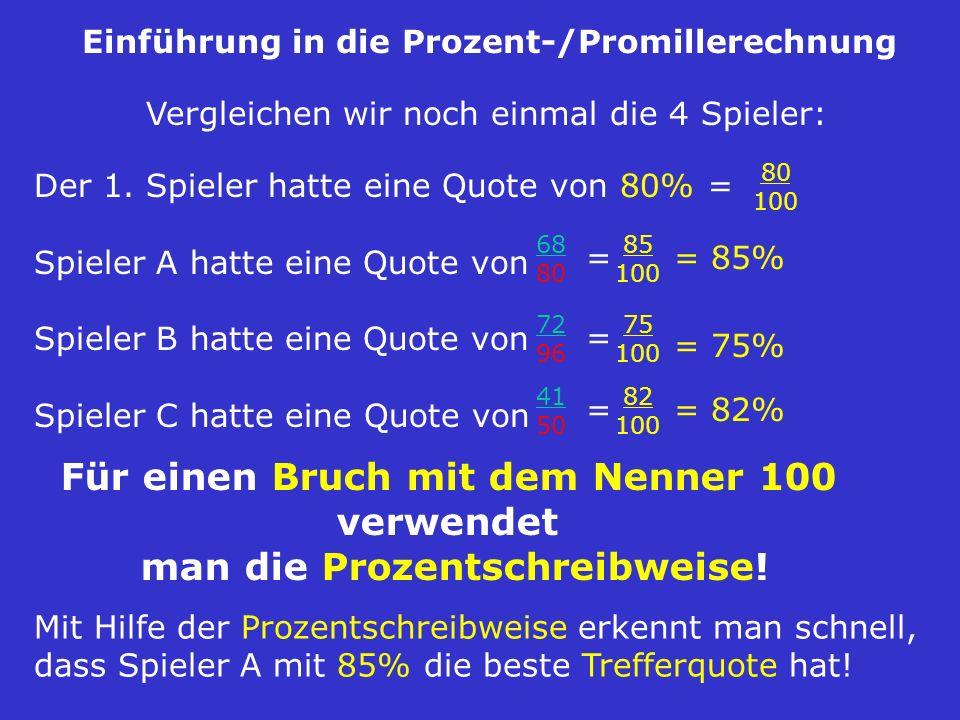 Einführung in die Prozent-/Promillerechnung Vergleichen wir noch einmal die 4 Spieler: Der 1. Spieler hatte eine Quote von 80% Spieler A hatte eine Qu