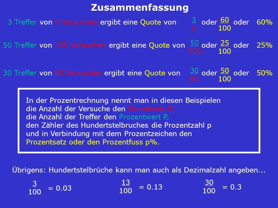 Zusammenfassung 3 Treffer von 5 Versuchen ergibt eine Quote von 3535 oder 60 100 oder60% 50 Treffer von 200 Versuchen ergibt eine Quote von 50 200 ode