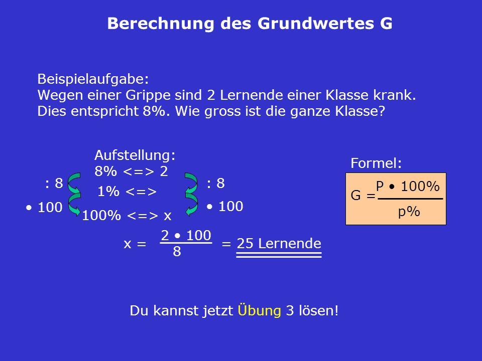 Berechnung des Grundwertes G Du kannst jetzt Übung 3 lösen! Beispielaufgabe: Wegen einer Grippe sind 2 Lernende einer Klasse krank. Dies entspricht 8%