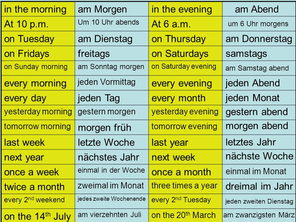 in the morningam Morgenin the evening At 10 p.m.Um 10 Uhr abends At 6 a.m.
